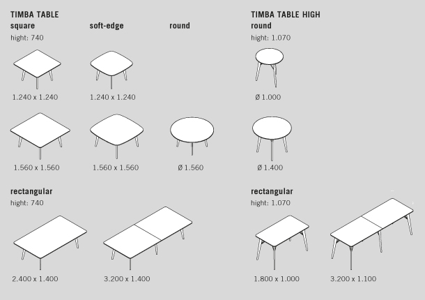 Photo : Dimensions Of Table Images
