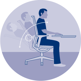 Sit dynamically, move around